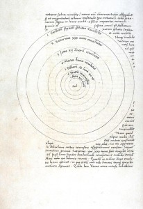 "Page 9 in ""De revolutionibus orbium coelestium"" by Nicolaus Copernicus showing the sun in the center and planets around"