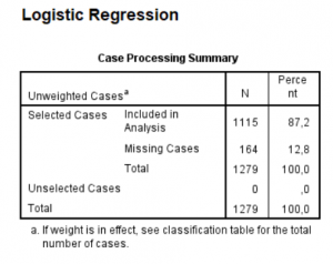 Logistic regression – Science Network TV